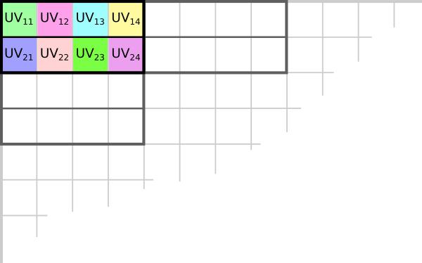 yuv-444