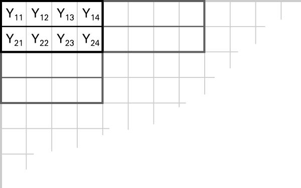 yuv-y-grid